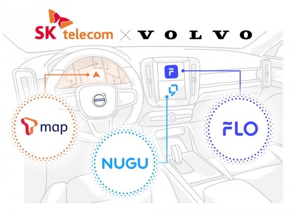 SK Telecom's integrated IVI system.